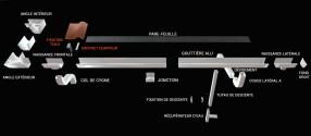 Coude frontal (A)  intérieur aluminium Gris ardoise