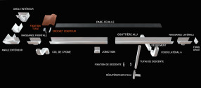 Tuyau de descente Rectangulaire aluminium Brun - 2 mètres