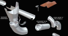 Naissance universelle à agrafer zinc 33/80